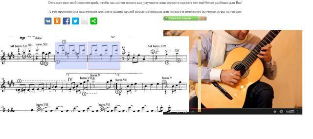 изучение гитарной пьески