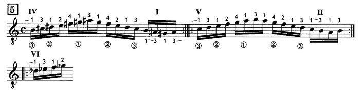 Пассажная техника гитариста строится на элементах различных гамм
