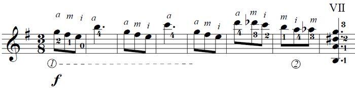 Тарантелла Сергея Касюхина. Нотный фрагмент. Такты 1-8