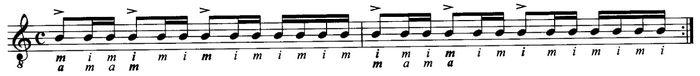 Играйте это упражнения как хроматическую гамму на второй, а затем на третьей струнах. Не забывайте акцентировать отмеченные ноты