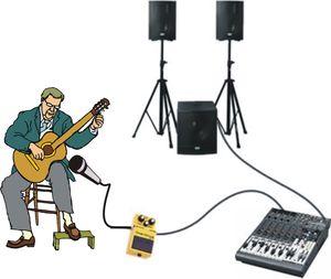 Примерная схема подключения аппаратуры для усиления звука акустической гитары