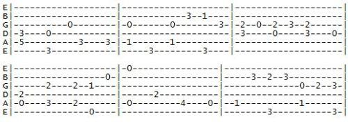 В табулатуре порой нельзя определить длительность нот