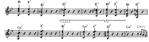 Цифровка в джазовом аккомпанементе