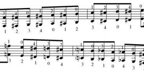 Хроматическая гамма октавами (Кликните по картинке для раскрытия)