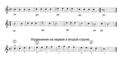 Элементарные упражнения на поиск нот на первой и второй струнах в первой позиции