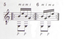 Гитарные арпеджио